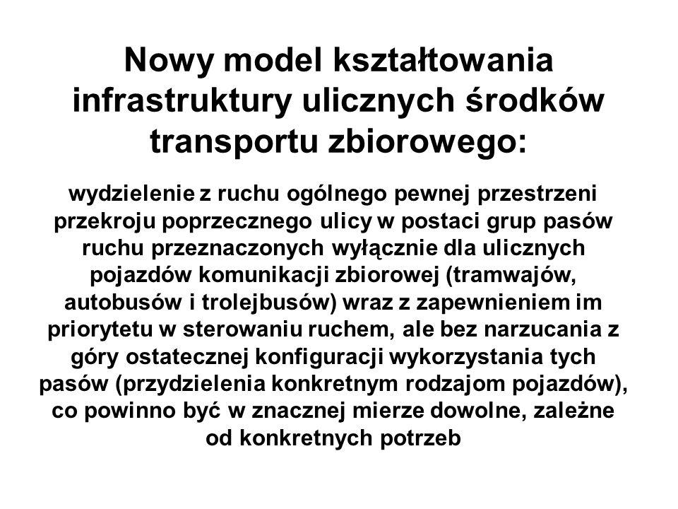 Nowy model kształtowania infrastruktury ulicznych środków transportu zbiorowego: