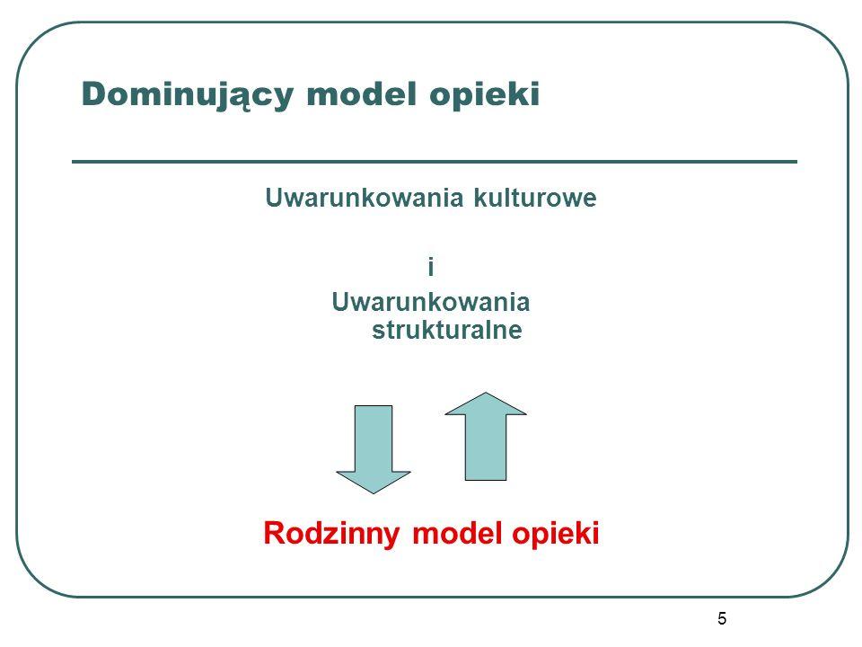 Dominujący model opieki