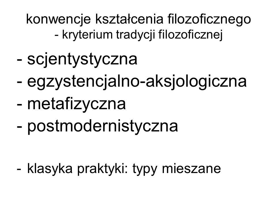 - egzystencjalno-aksjologiczna - metafizyczna postmodernistyczna