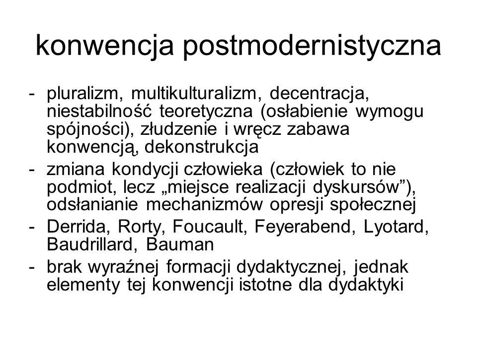 konwencja postmodernistyczna