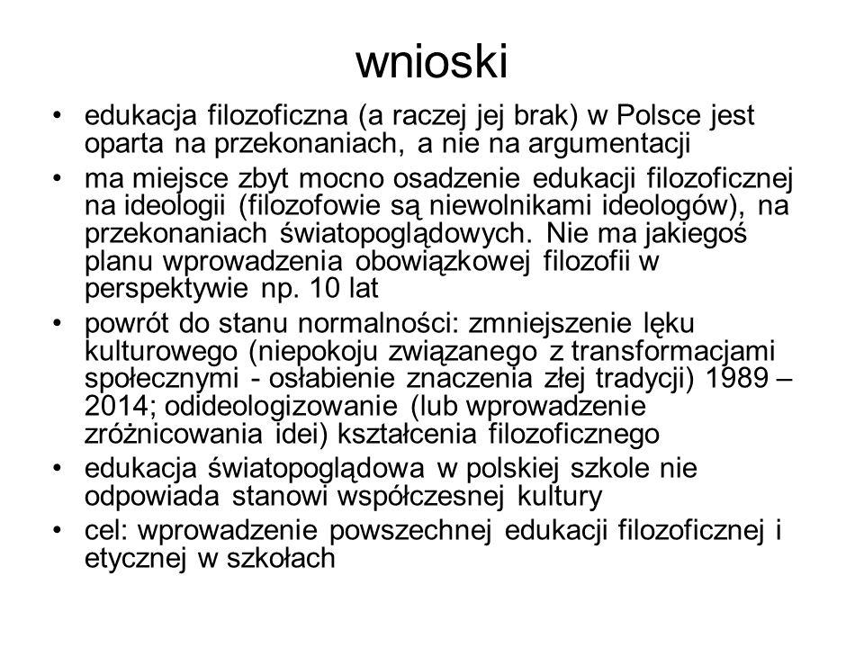 wnioski edukacja filozoficzna (a raczej jej brak) w Polsce jest oparta na przekonaniach, a nie na argumentacji.
