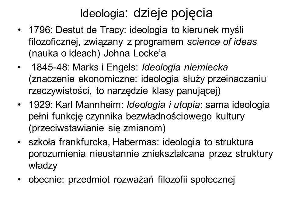 Ideologia: dzieje pojęcia