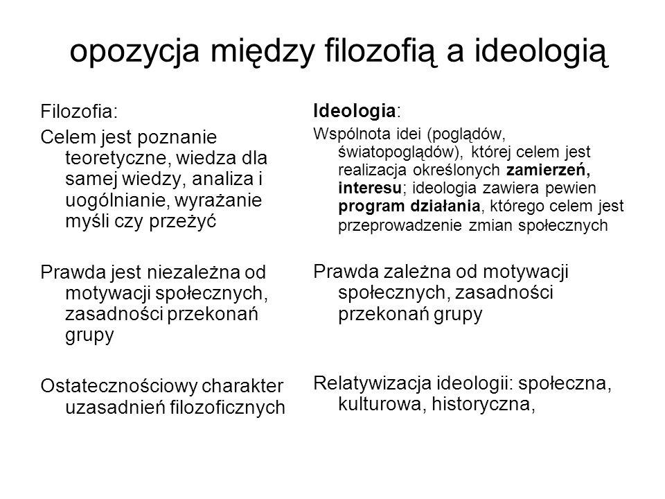 opozycja między filozofią a ideologią