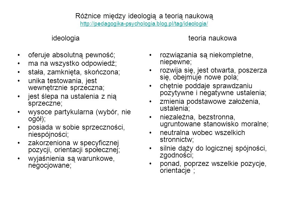 Różnice między ideologią a teorią naukową http://pedagogika-psychologia.blog.pl/tag/ideologia/ ideologia teoria naukowa