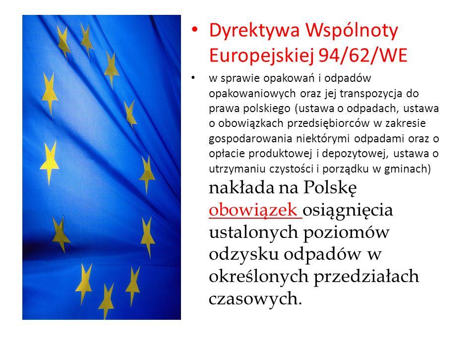 Dyrektywa Wspólnoty Europejskiej 94/62/WE