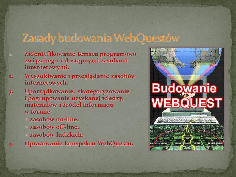 Zasady budowania WebQuestów