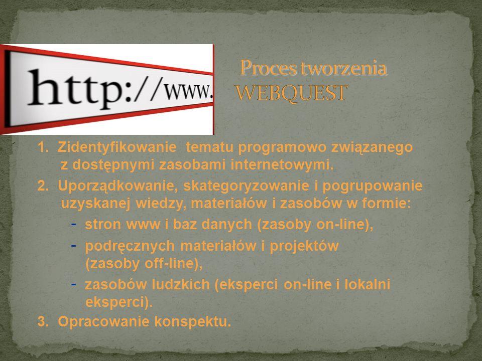 Proces tworzenia WEBQUEST