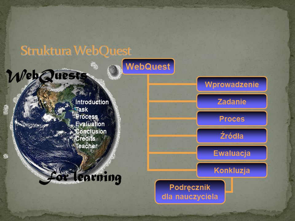 Struktura WebQuest