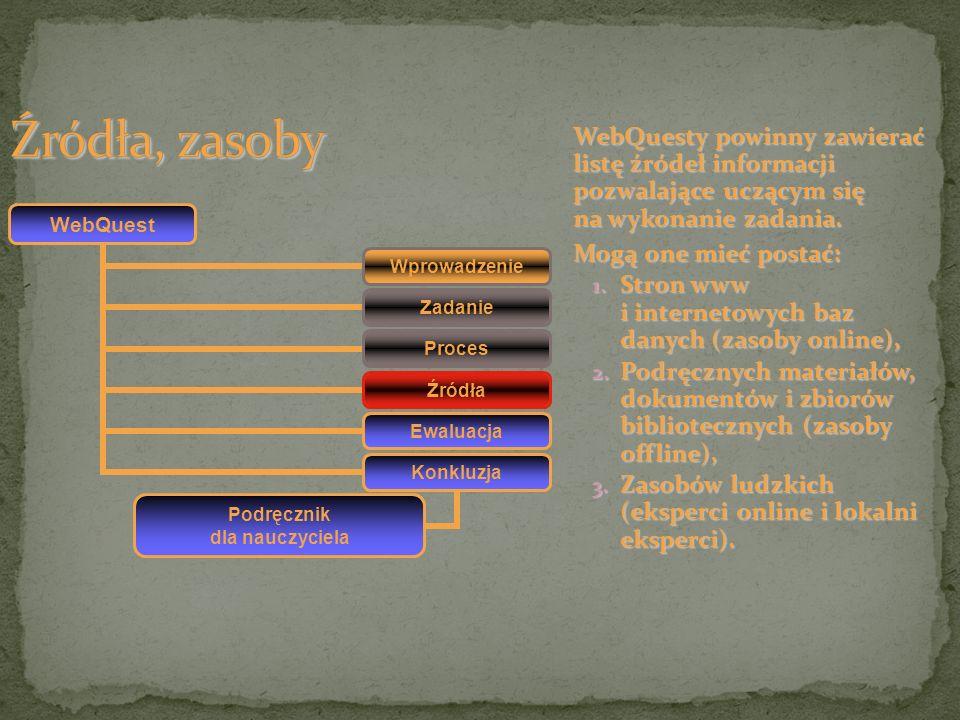 Źródła, zasoby WebQuesty powinny zawierać listę źródeł informacji pozwalające uczącym się na wykonanie zadania.