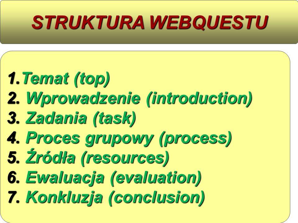 STRUKTURA WEBQUESTU Temat (top) Wprowadzenie (introduction)