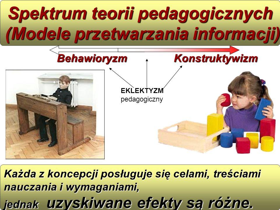 Spektrum teorii pedagogicznych (Modele przetwarzania informacji)