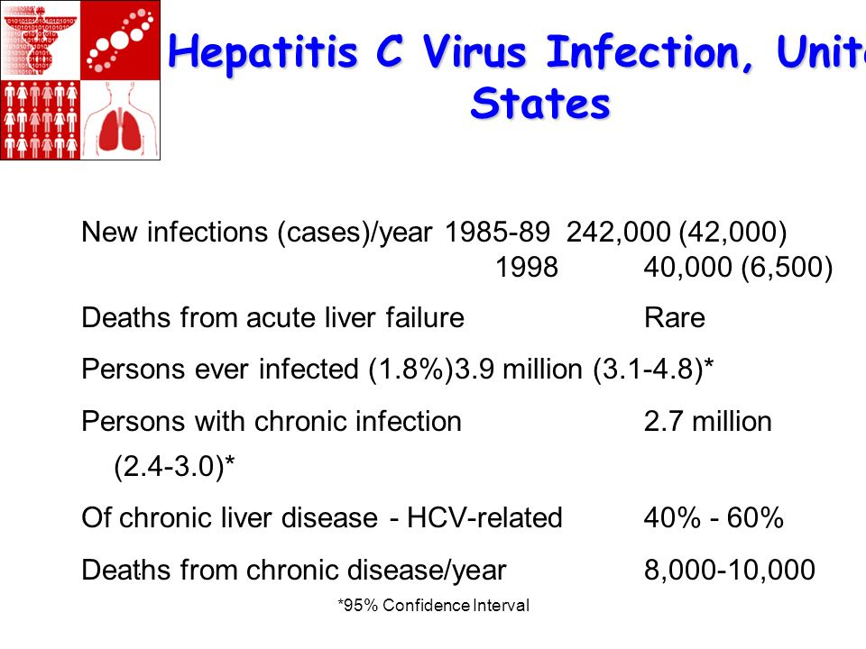 Hepatitis C Virus Infection, United States