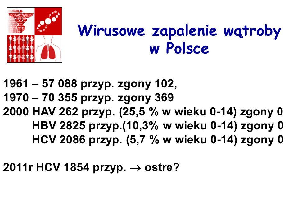 Wirusowe zapalenie wątroby w Polsce