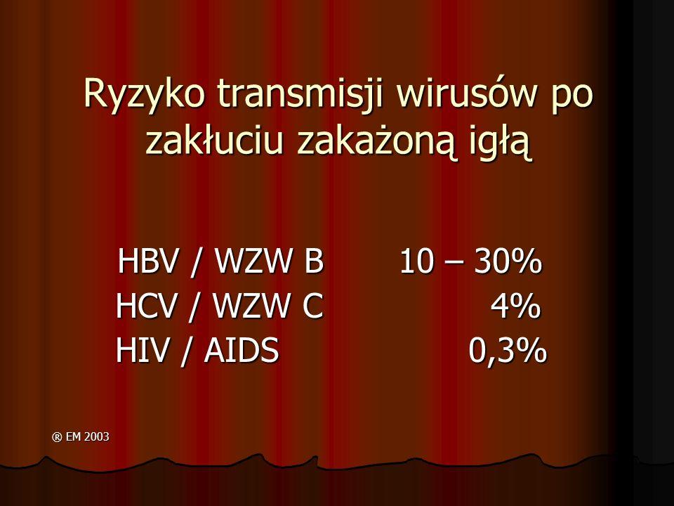 Ryzyko transmisji wirusów po zakłuciu zakażoną igłą