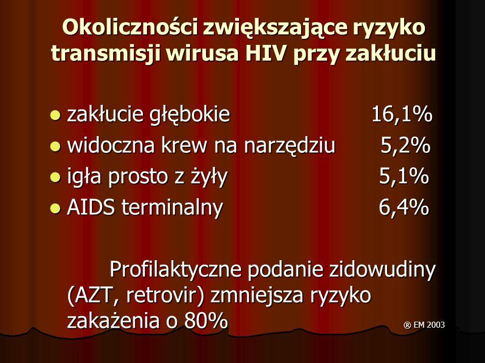 Okoliczności zwiększające ryzyko transmisji wirusa HIV przy zakłuciu