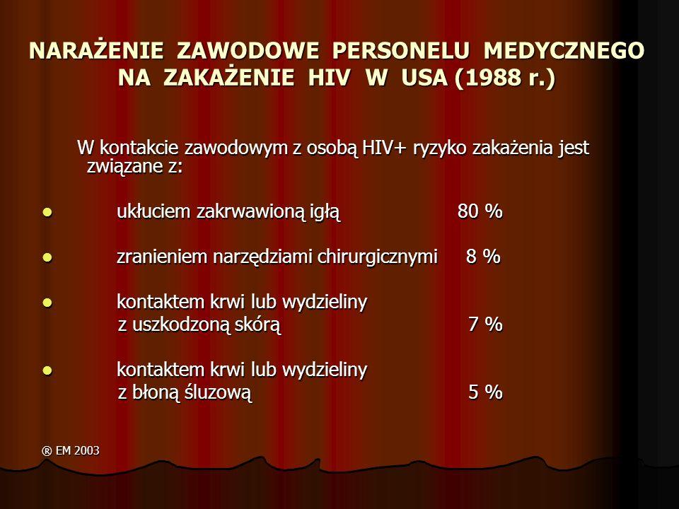 NARAŻENIE ZAWODOWE PERSONELU MEDYCZNEGO NA ZAKAŻENIE HIV W USA (1988 r