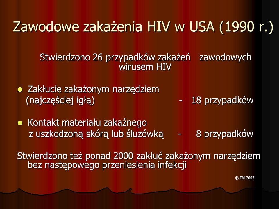 Zawodowe zakażenia HIV w USA (1990 r.)