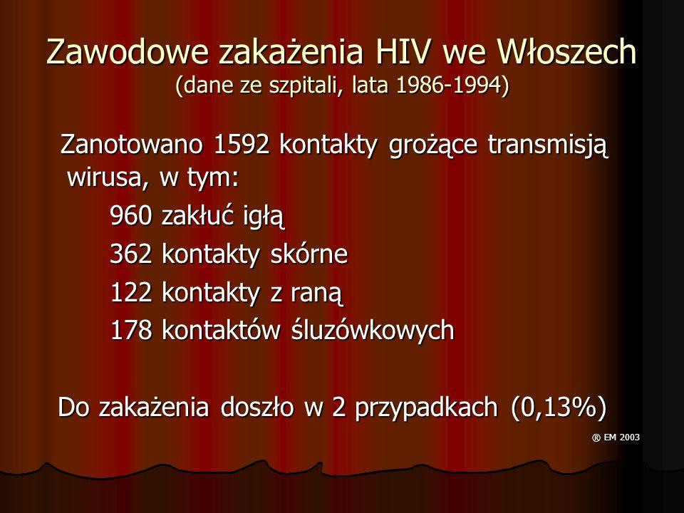 Zawodowe zakażenia HIV we Włoszech (dane ze szpitali, lata 1986-1994)