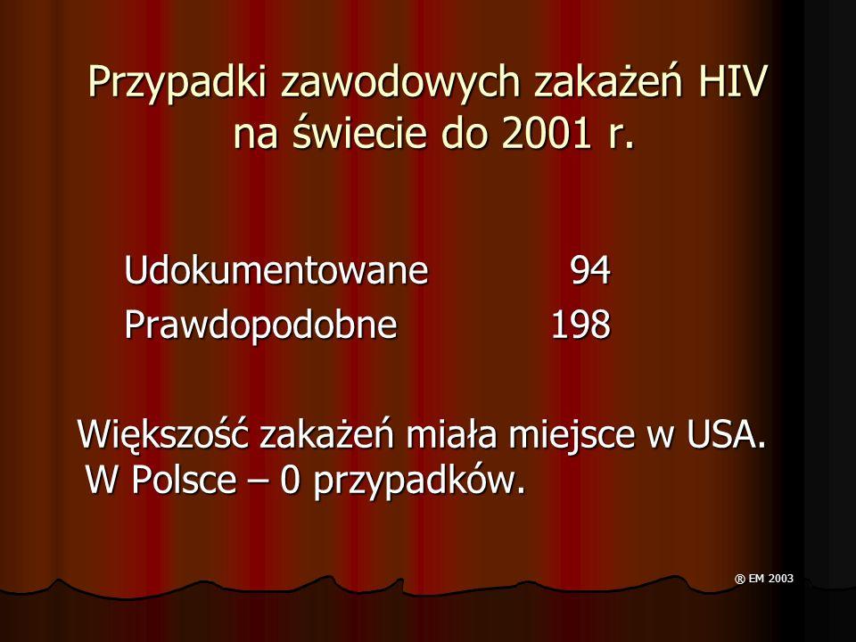 Przypadki zawodowych zakażeń HIV na świecie do 2001 r.