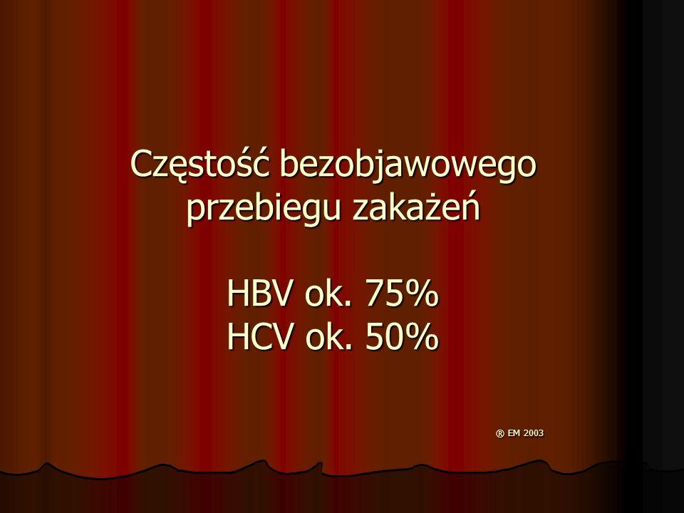 Częstość bezobjawowego przebiegu zakażeń HBV ok. 75% HCV ok