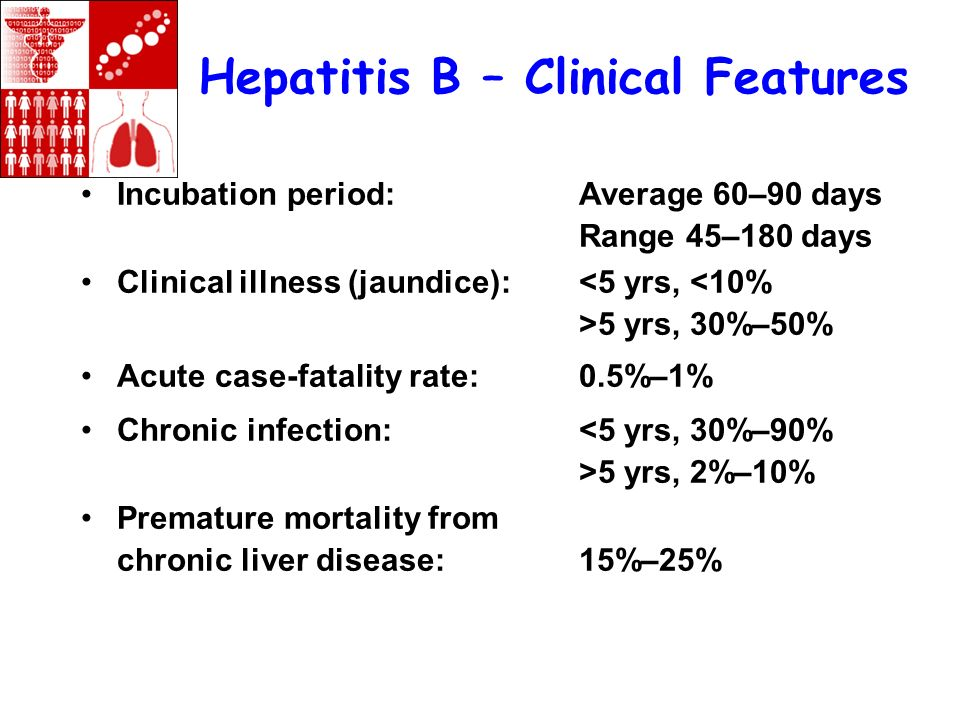 Hepatitis B – Clinical Features