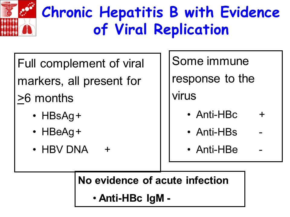 Chronic Hepatitis B with Evidence of Viral Replication