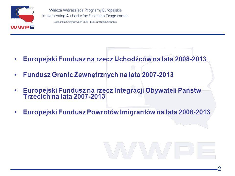 Europejski Fundusz na rzecz Uchodźców na lata 2008-2013