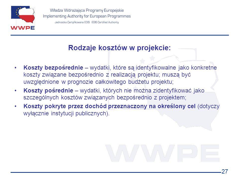 Rodzaje kosztów w projekcie:
