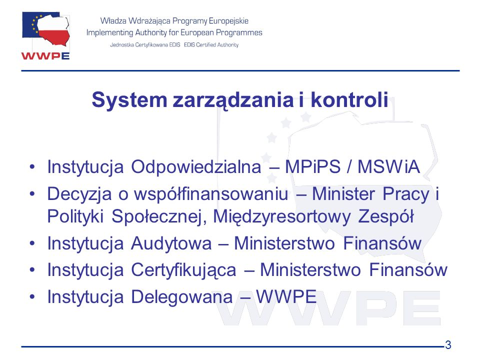 System zarządzania i kontroli