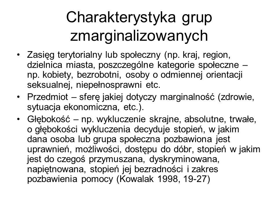 Charakterystyka grup zmarginalizowanych