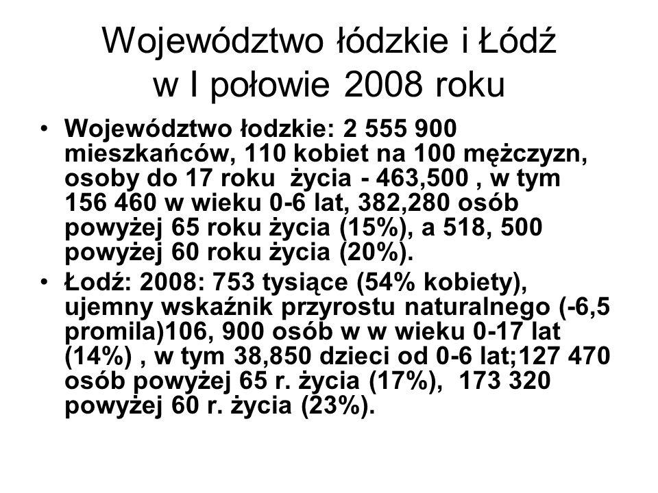 Województwo łódzkie i Łódź w I połowie 2008 roku