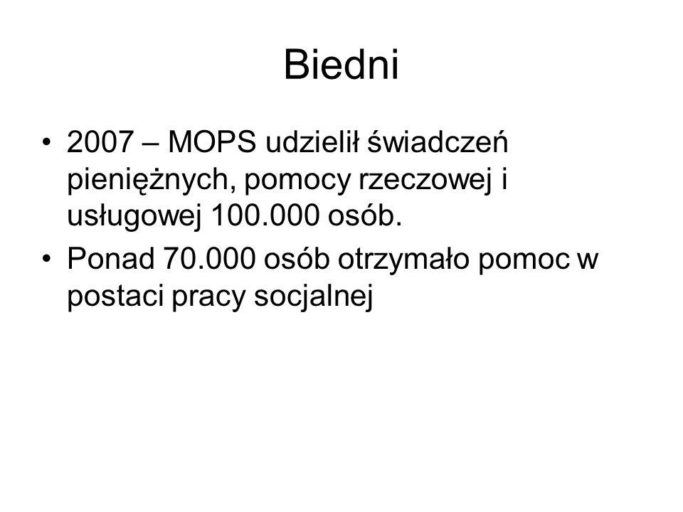 Biedni 2007 – MOPS udzielił świadczeń pieniężnych, pomocy rzeczowej i usługowej 100.000 osób.