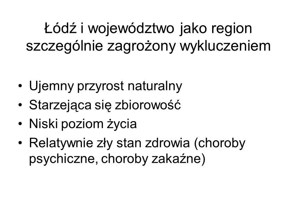 Łódź i województwo jako region szczególnie zagrożony wykluczeniem