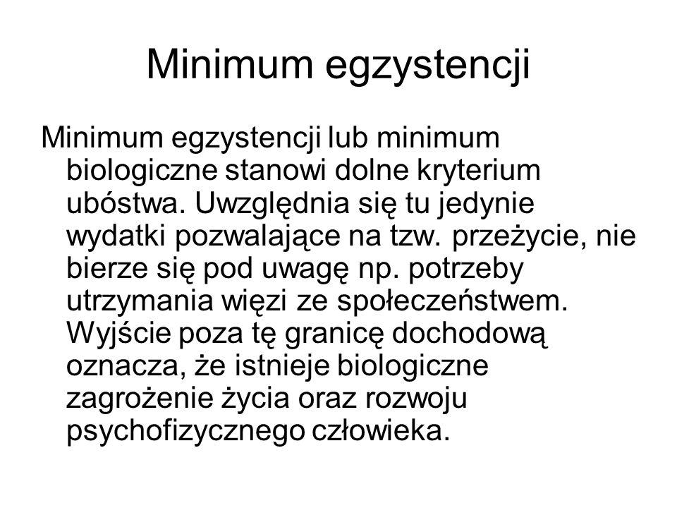 Minimum egzystencji