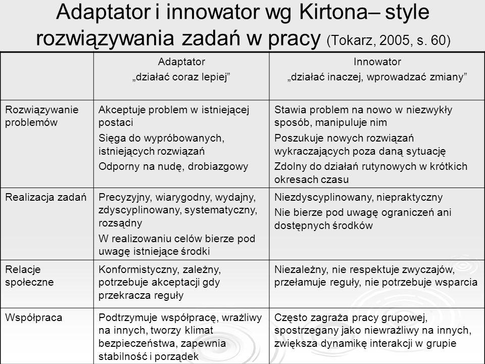 Adaptator i innowator wg Kirtona– style rozwiązywania zadań w pracy (Tokarz, 2005, s. 60)
