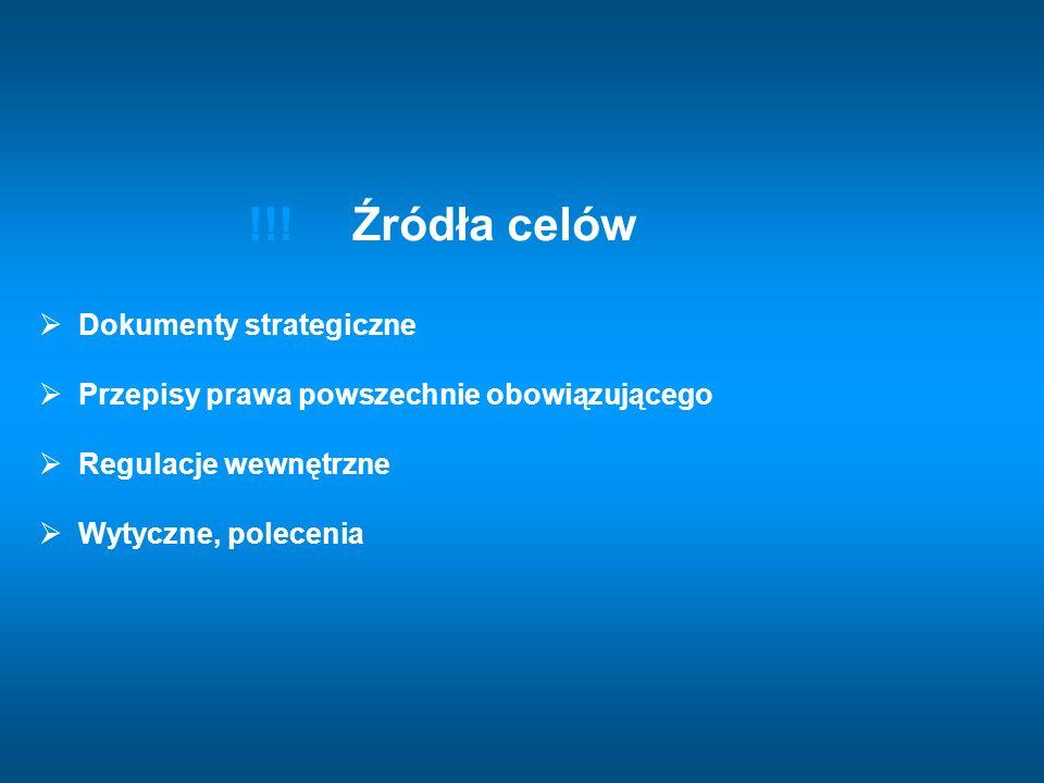 !!! Źródła celów Dokumenty strategiczne