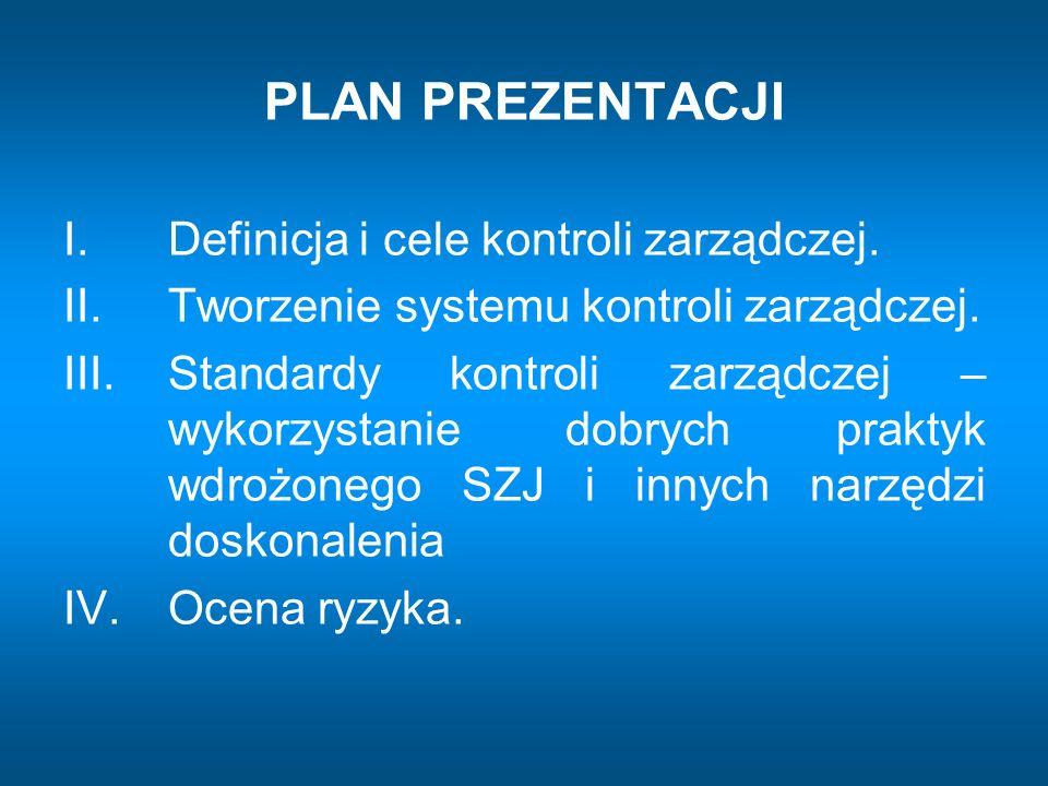 PLAN PREZENTACJI I. Definicja i cele kontroli zarządczej.