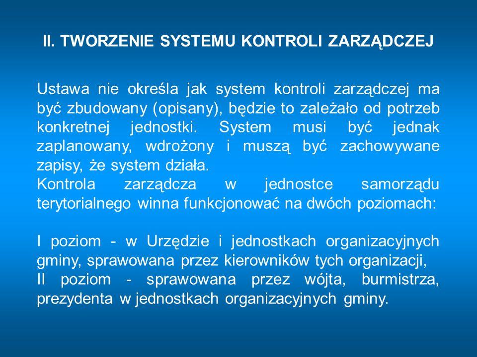 II. TWORZENIE SYSTEMU KONTROLI ZARZĄDCZEJ