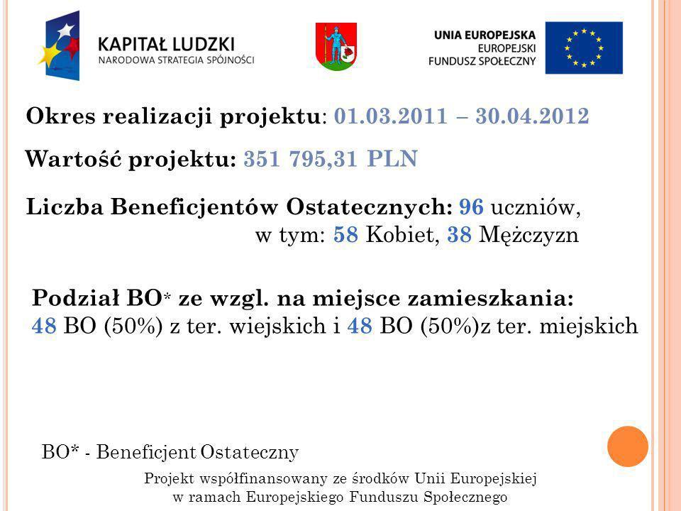Okres realizacji projektu: 01.03.2011 – 30.04.2012