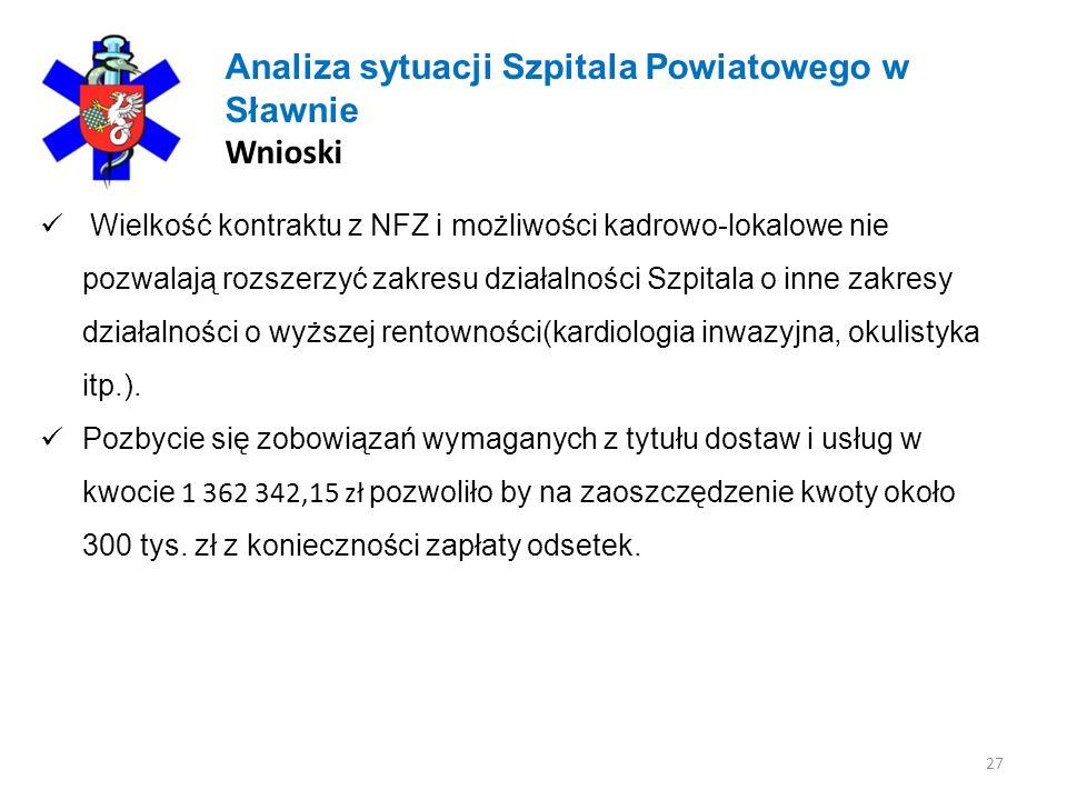 Analiza sytuacji Szpitala Powiatowego w Sławnie Wnioski