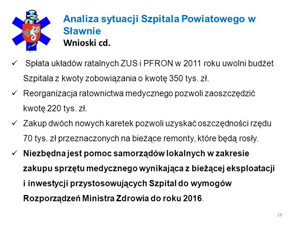 Analiza sytuacji Szpitala Powiatowego w Sławnie Wnioski cd.