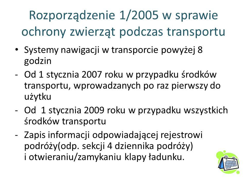 Rozporządzenie 1/2005 w sprawie ochrony zwierząt podczas transportu
