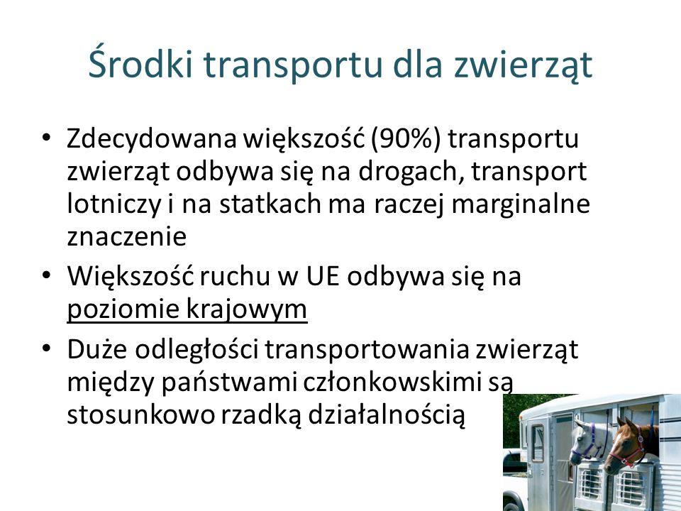 Środki transportu dla zwierząt