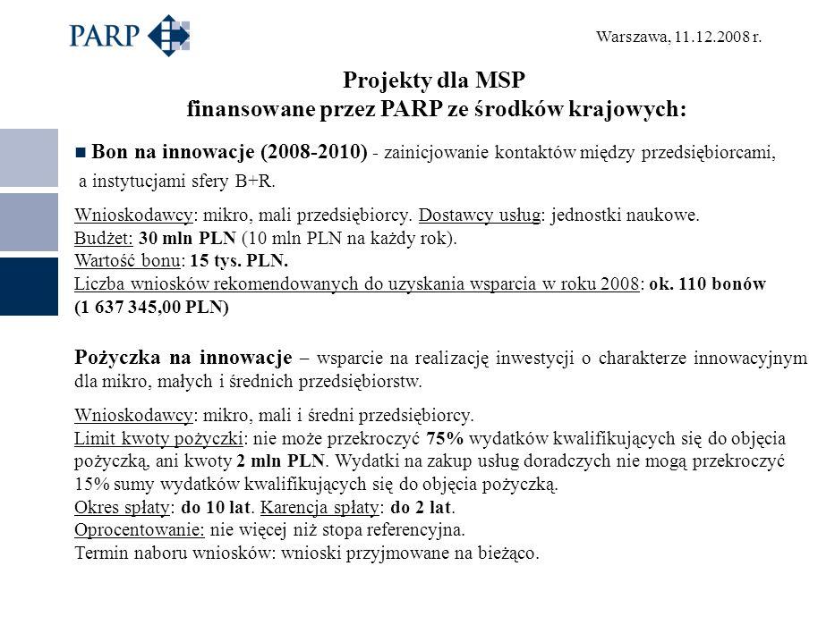 Projekty dla MSP finansowane przez PARP ze środków krajowych: