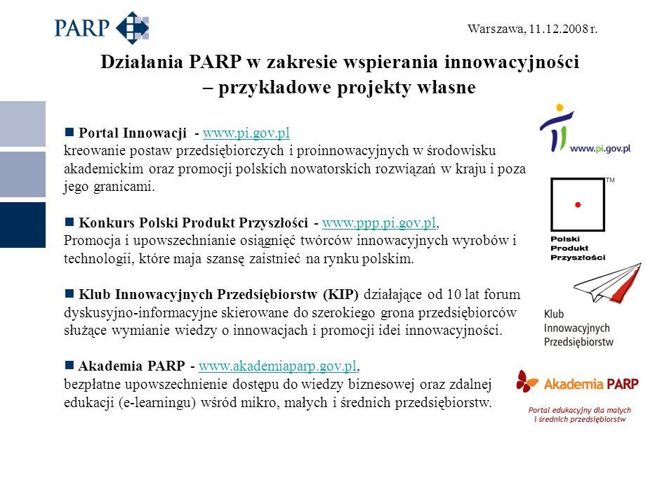 Działania PARP w zakresie wspierania innowacyjności