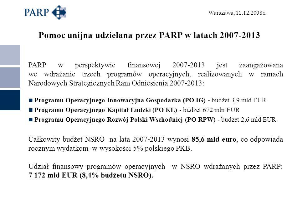Pomoc unijna udzielana przez PARP w latach 2007-2013