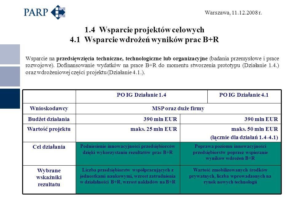 1.4 Wsparcie projektów celowych 4.1 Wsparcie wdrożeń wyników prac B+R