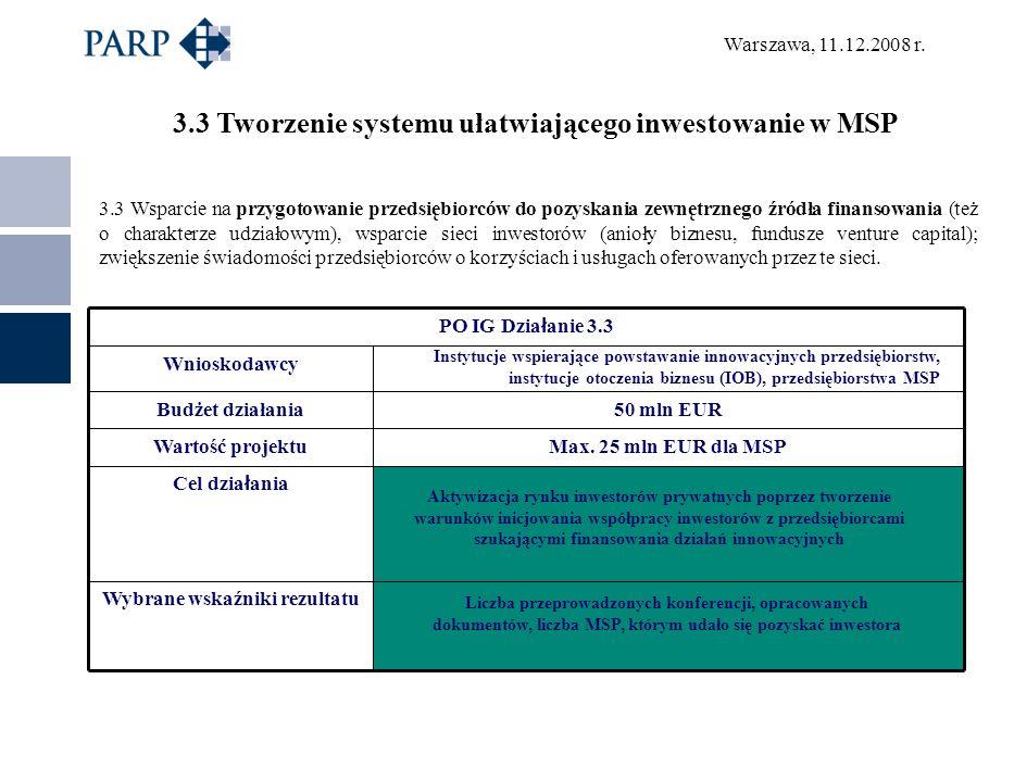 3.3 Tworzenie systemu ułatwiającego inwestowanie w MSP