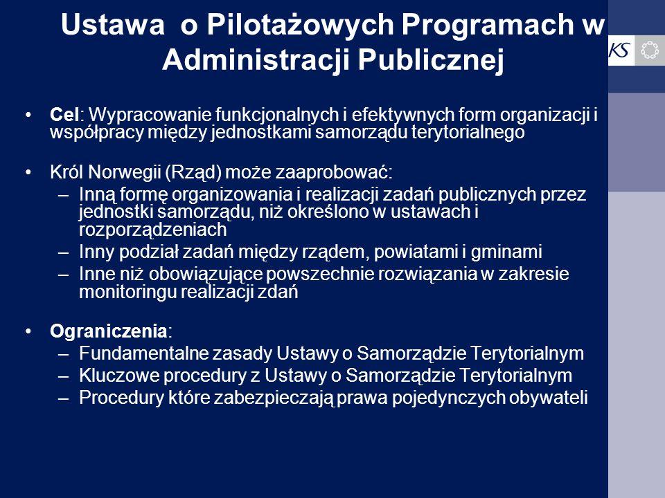 Ustawa o Pilotażowych Programach w Administracji Publicznej
