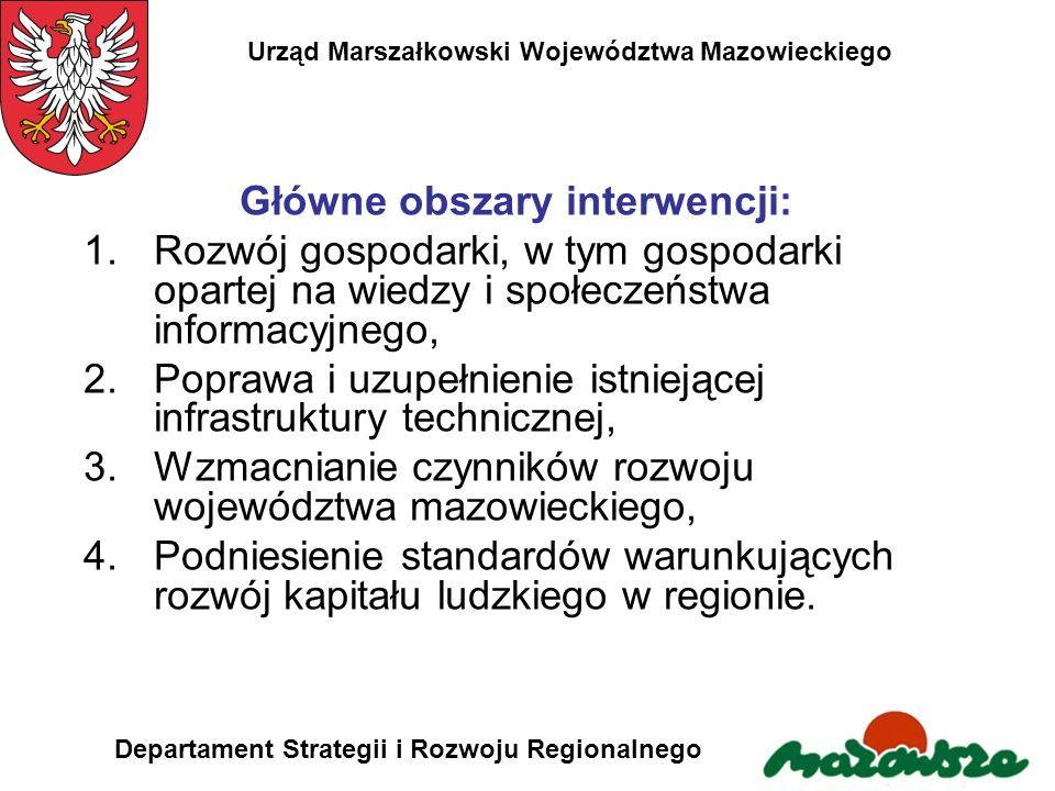 Główne obszary interwencji: